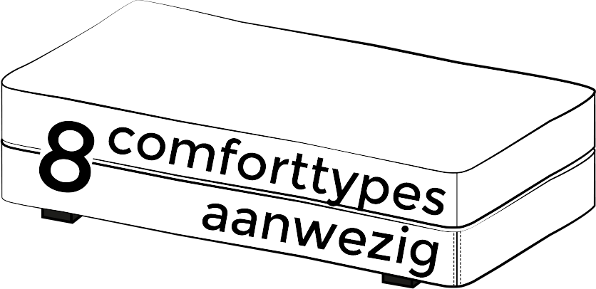 Slaapkamer Meubels Zutphen : Van Zutphen Bedden